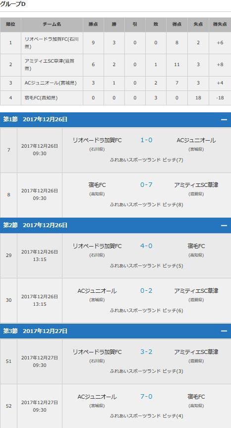 第41回全日本少年サッカー大会